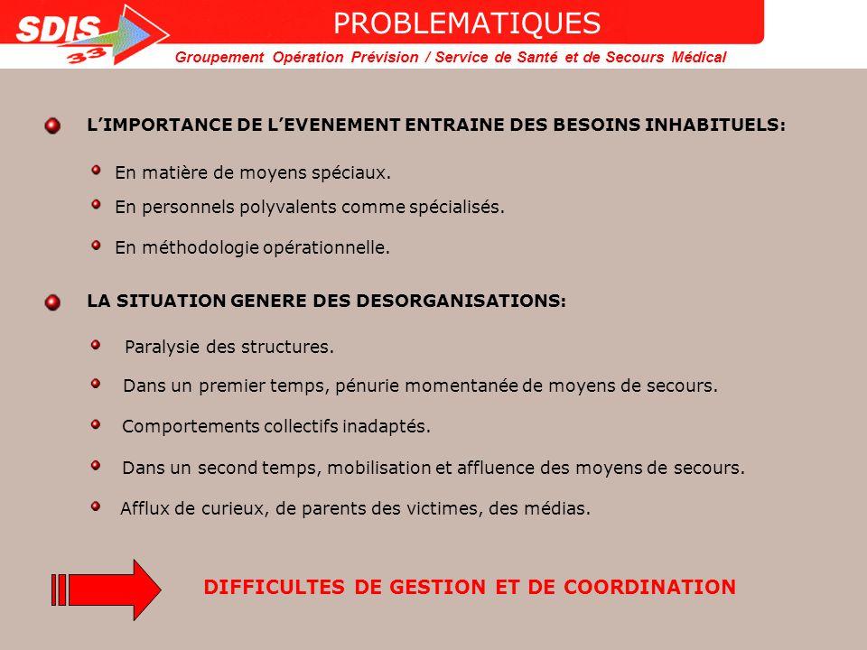 Groupement Opération Prévision / Service de Santé et de Secours Médical PROBLEMATIQUES LA REPONSE A CES PROBLEMATIQUES REPOSE SUR TROIS VOLETS: UNE ORGANISATION DU COMMANDEMENT GRADUELLE ET EVOLUTIVE PERMETTANT LA GESTION DUN GRAND NOMBRE DE MOYENS ET LACCOMPLISSEMENT DE MISSIONS MULTIPLES.