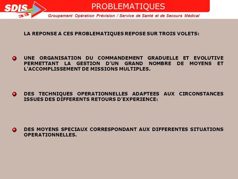 Groupement Opération Prévision / Service de Santé et de Secours Médical ORGANISATION OPERATIONNELLE Chaîne de commandement Chaîne de commandement territoriale et départementale évolutive.