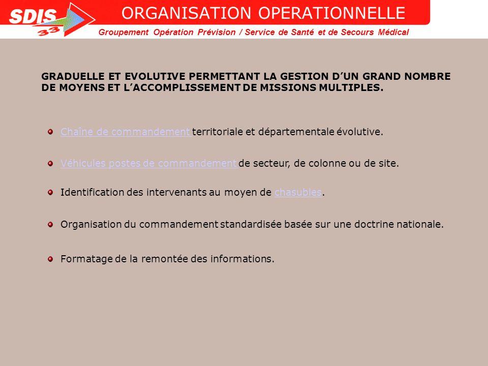 Groupement Opération Prévision / Service de Santé et de Secours Médical MOYENS MATERIELS EQUIPES CYNOTECHNIQUES