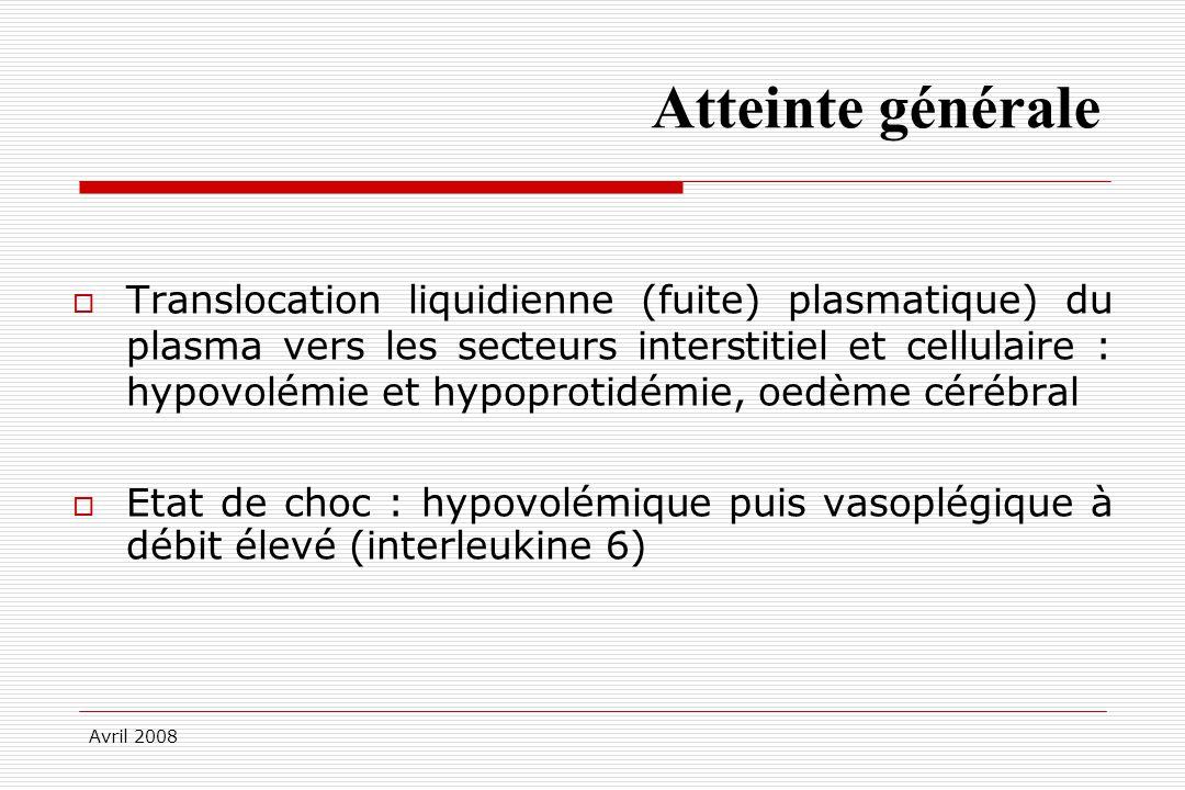 Avril 2008 Atteinte générale Translocation liquidienne (fuite) plasmatique) du plasma vers les secteurs interstitiel et cellulaire : hypovolémie et hy