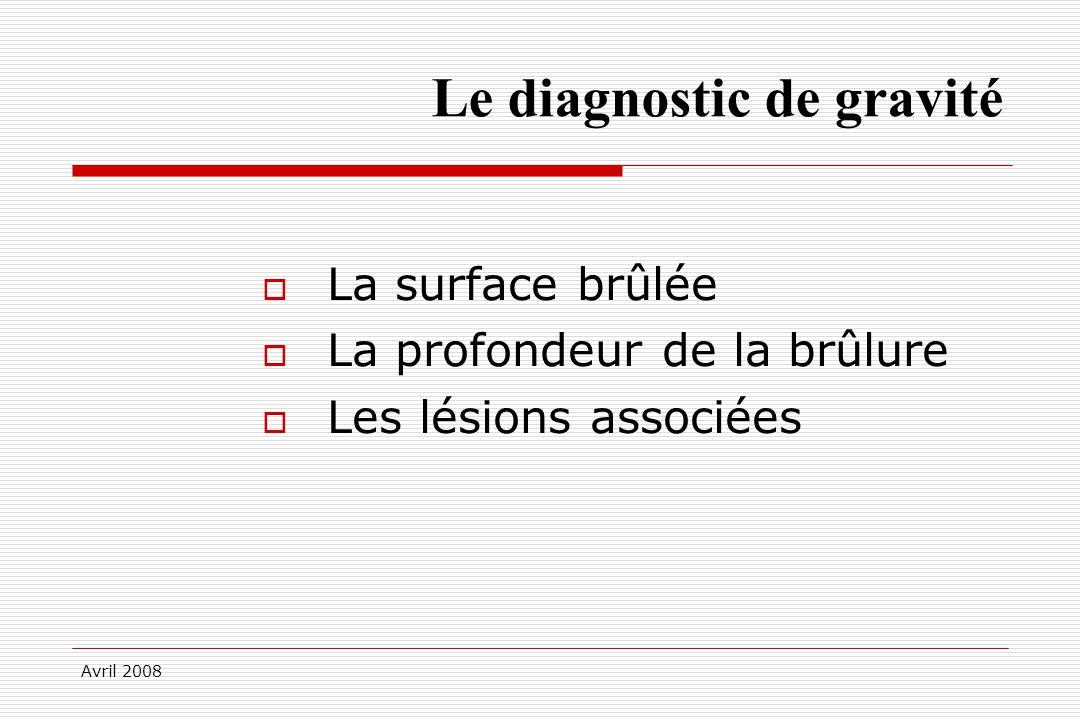 Avril 2008 Le diagnostic de gravité La surface brûlée La profondeur de la brûlure Les lésions associées