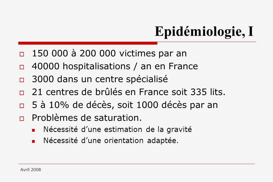 Avril 2008 Epidémiologie, I 150 000 à 200 000 victimes par an 40000 hospitalisations / an en France 3000 dans un centre spécialisé 21 centres de brûlé
