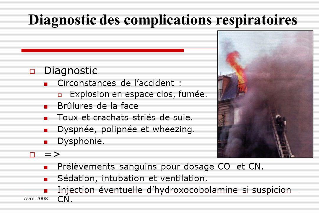 Avril 2008 Diagnostic des complications respiratoires Diagnostic Circonstances de laccident : Explosion en espace clos, fumée. Brûlures de la face Tou