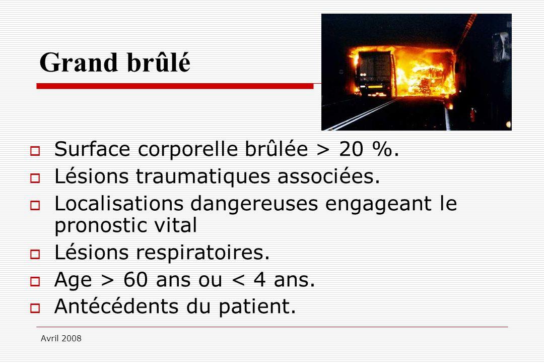 Avril 2008 Grand brûlé Surface corporelle brûlée > 20 %. Lésions traumatiques associées. Localisations dangereuses engageant le pronostic vital Lésion