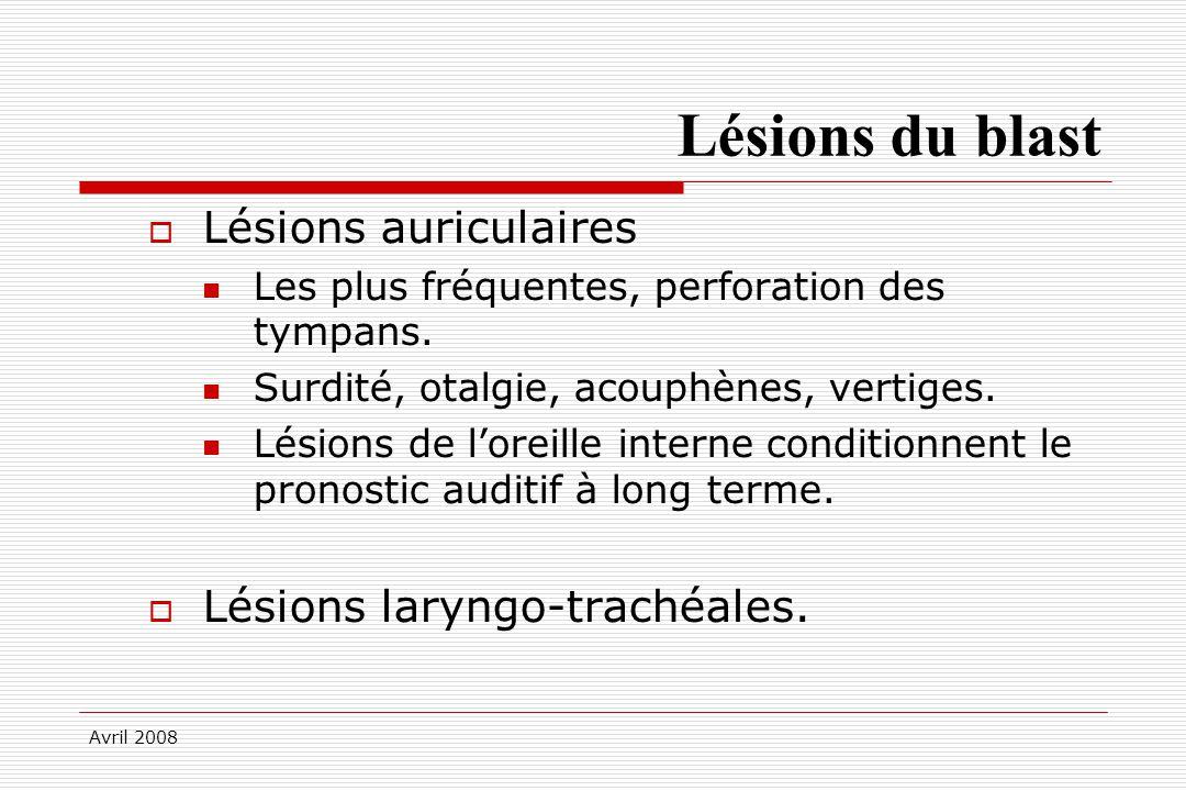 Avril 2008 Lésions du blast Lésions auriculaires Les plus fréquentes, perforation des tympans. Surdité, otalgie, acouphènes, vertiges. Lésions de lore