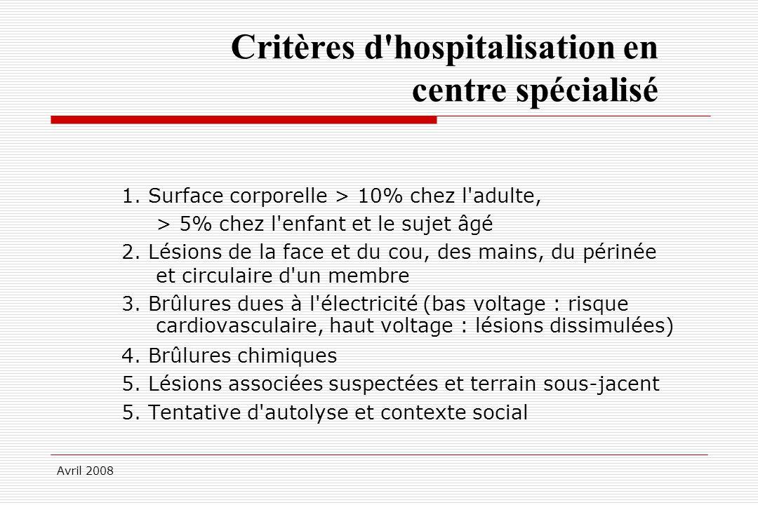 Avril 2008 Critères d'hospitalisation en centre spécialisé 1. Surface corporelle > 10% chez l'adulte, > 5% chez l'enfant et le sujet âgé 2. Lésions de