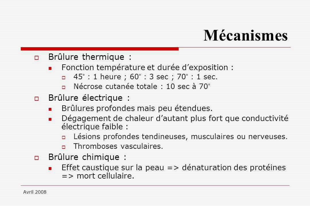 Avril 2008 Mécanismes Brûlure thermique : Fonction température et durée dexposition : 45° : 1 heure ; 60° : 3 sec ; 70° : 1 sec. Nécrose cutanée total