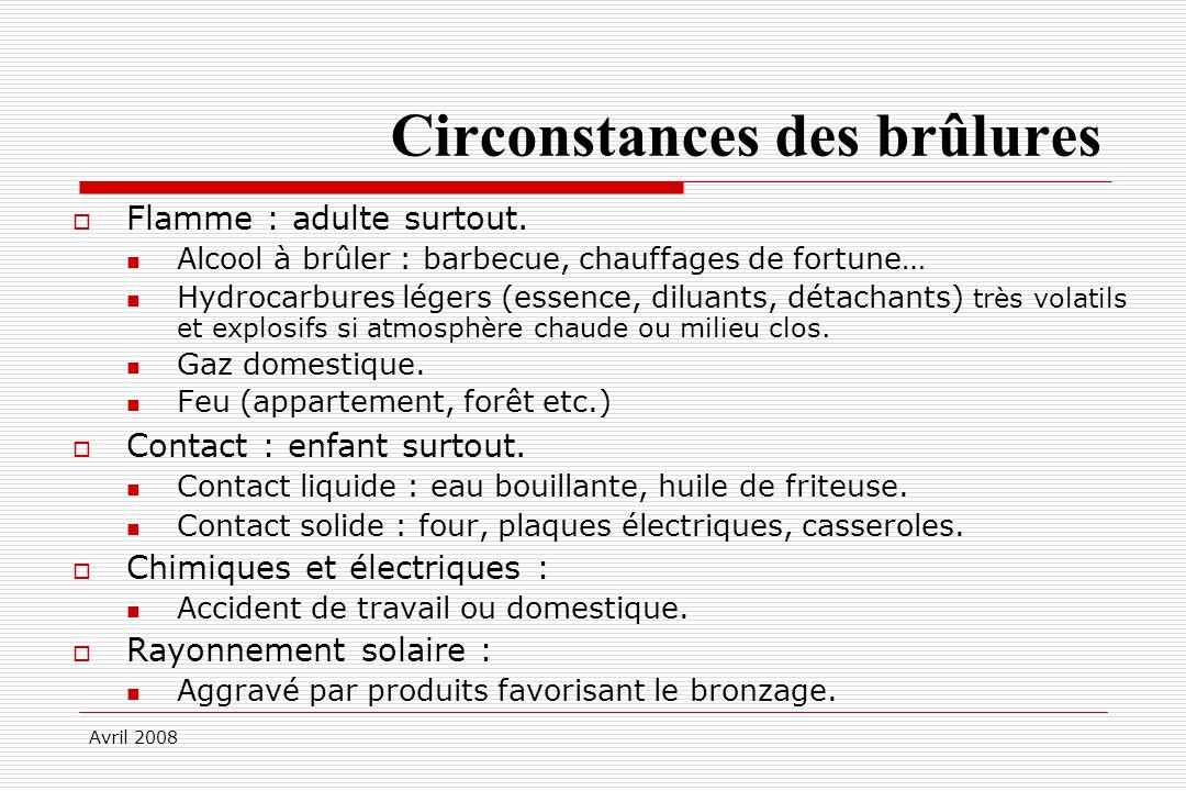 Avril 2008 Circonstances des brûlures Flamme : adulte surtout. Alcool à brûler : barbecue, chauffages de fortune… Hydrocarbures légers (essence, dilua