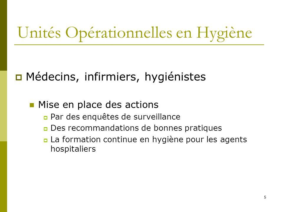 5 Unités Opérationnelles en Hygiène Médecins, infirmiers, hygiénistes Mise en place des actions Par des enquêtes de surveillance Des recommandations d