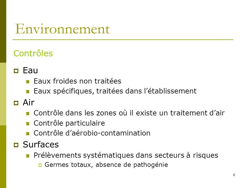 6 Environnement Contrôles Eau Eaux froides non traitées Eaux spécifiques, traitées dans létablissement Air Contrôle dans les zones où il existe un tra