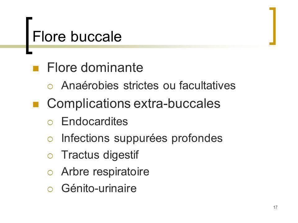 17 Flore buccale Flore dominante Anaérobies strictes ou facultatives Complications extra-buccales Endocardites Infections suppurées profondes Tractus digestif Arbre respiratoire Génito-urinaire