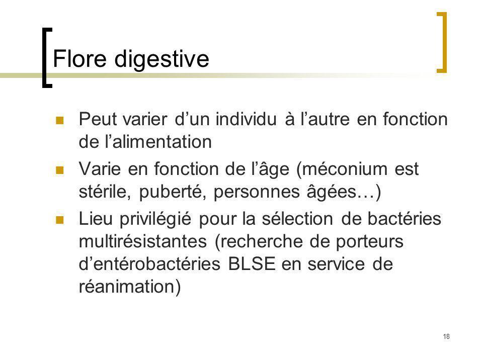 18 Flore digestive Peut varier dun individu à lautre en fonction de lalimentation Varie en fonction de lâge (méconium est stérile, puberté, personnes âgées…) Lieu privilégié pour la sélection de bactéries multirésistantes (recherche de porteurs dentérobactéries BLSE en service de réanimation)