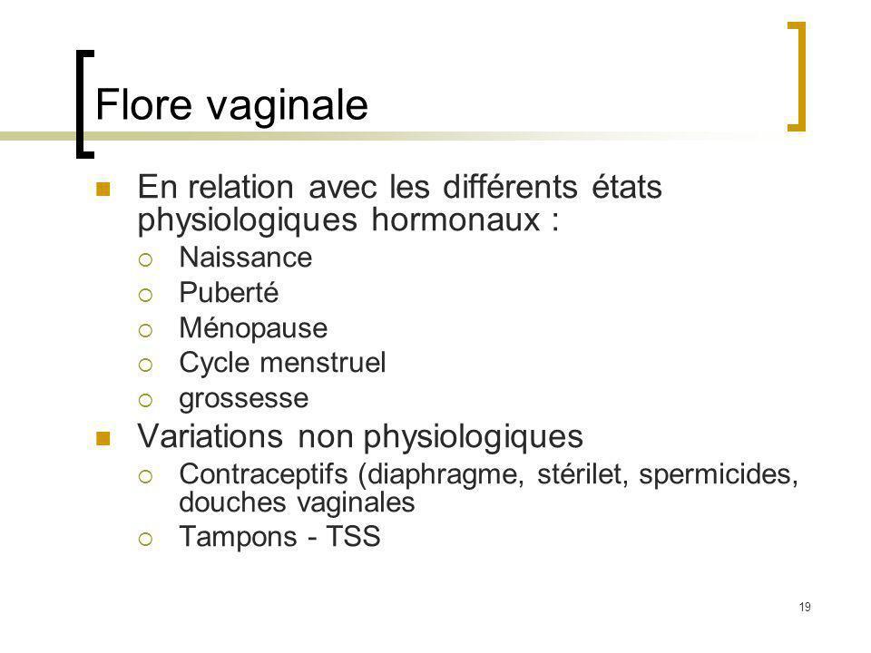 19 Flore vaginale En relation avec les différents états physiologiques hormonaux : Naissance Puberté Ménopause Cycle menstruel grossesse Variations non physiologiques Contraceptifs (diaphragme, stérilet, spermicides, douches vaginales Tampons - TSS