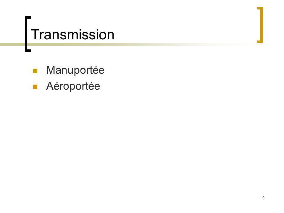 9 Transmission Manuportée Aéroportée