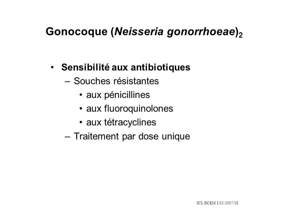 JCL/DCEM I/02/2007/18 Gonocoque (Neisseria gonorrhoeae) 2 Sensibilité aux antibiotiques –Souches résistantes aux pénicillines aux fluoroquinolones aux