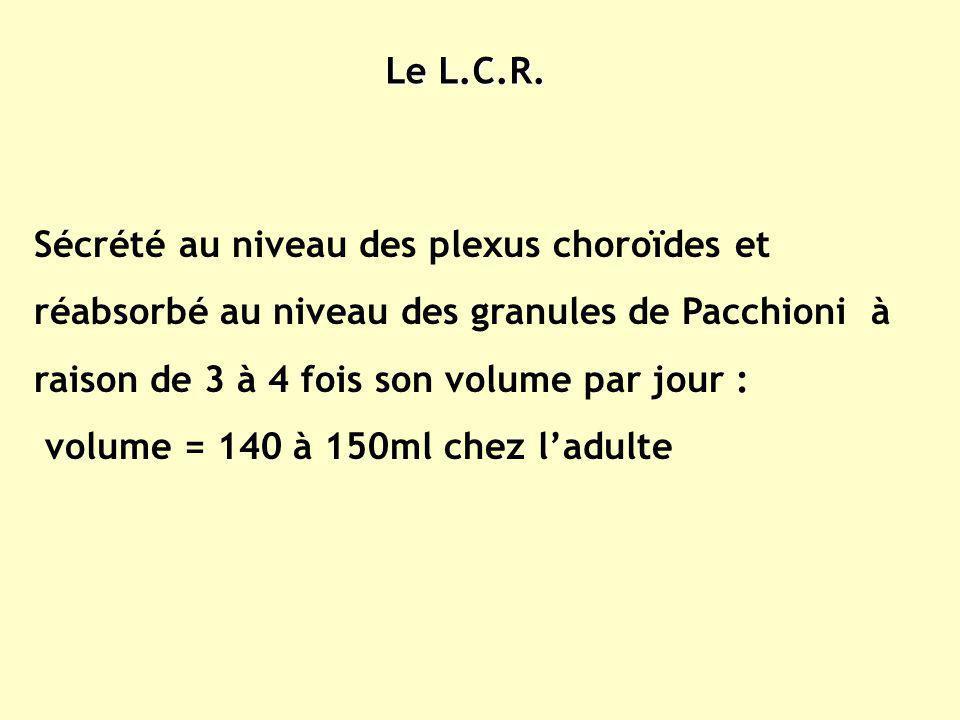 Le L.C.R. Sécrété au niveau des plexus choroïdes et réabsorbé au niveau des granules de Pacchioni à raison de 3 à 4 fois son volume par jour : volume
