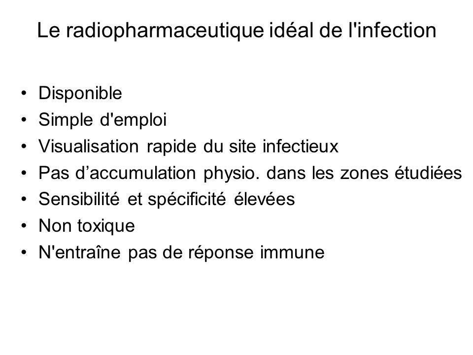 Les radiopharmaceutique disponibles Diphosphonates- 99m Tc Leucocytes marqués à l HMPAO- 99m Tc Leukoscan : anticorps spécifiques des polynucléaires 67 Ga FDG