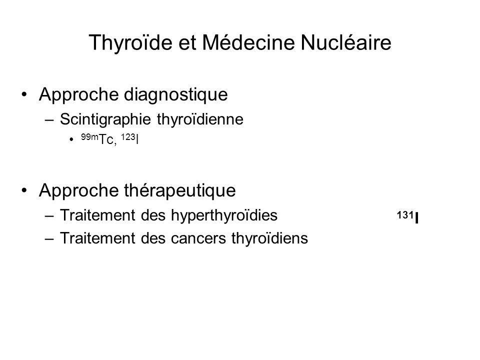 Thyroïde et Médecine Nucléaire Approche diagnostique –Scintigraphie thyroïdienne 99m Tc, 123 I Approche thérapeutique –Traitement des hyperthyroïdies –Traitement des cancers thyroïdiens 131 I