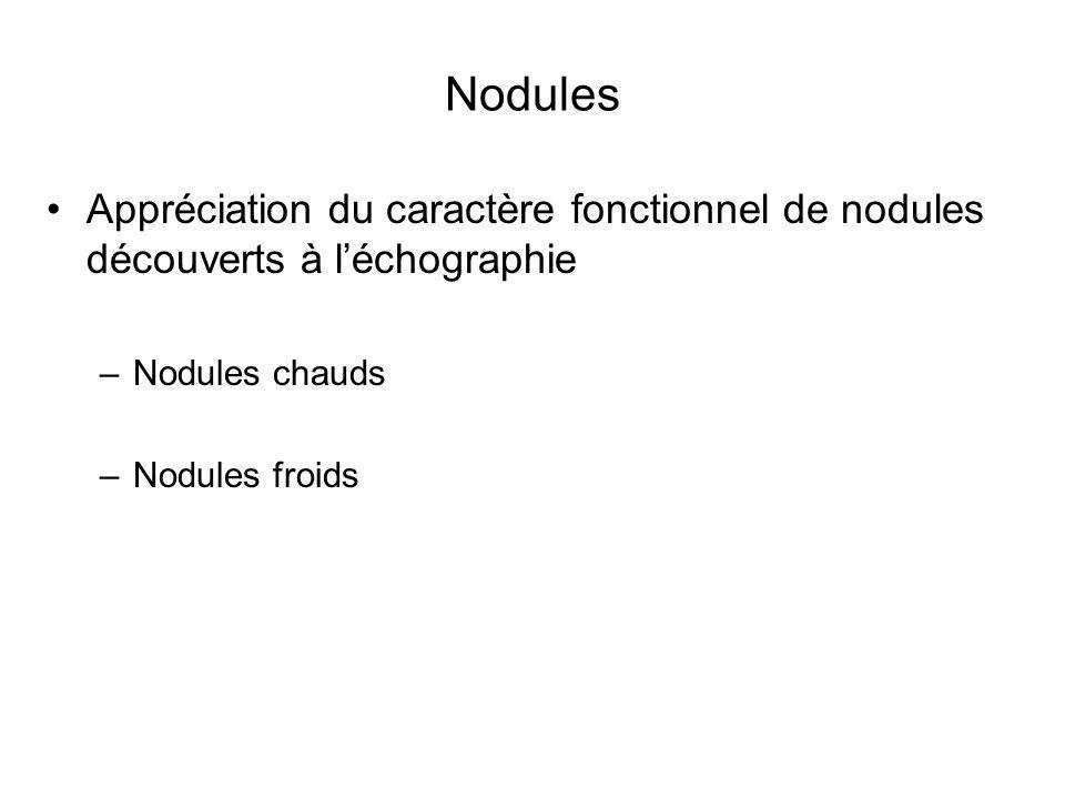 Nodules Appréciation du caractère fonctionnel de nodules découverts à léchographie –Nodules chauds –Nodules froids