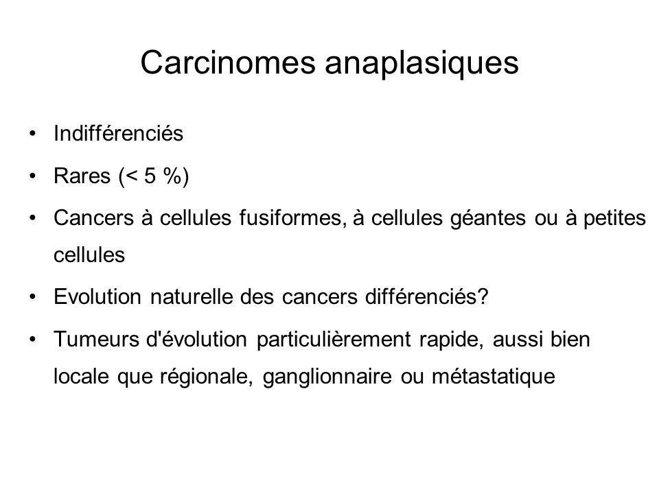 Carcinomes anaplasiques Indifférenciés Rares (< 5 %) Cancers à cellules fusiformes, à cellules géantes ou à petites cellules Evolution naturelle des cancers différenciés.