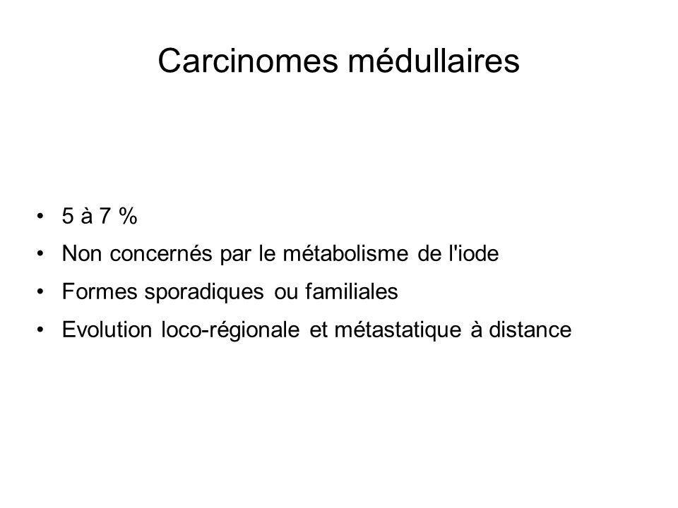 Carcinomes médullaires 5 à 7 % Non concernés par le métabolisme de l iode Formes sporadiques ou familiales Evolution loco-régionale et métastatique à distance