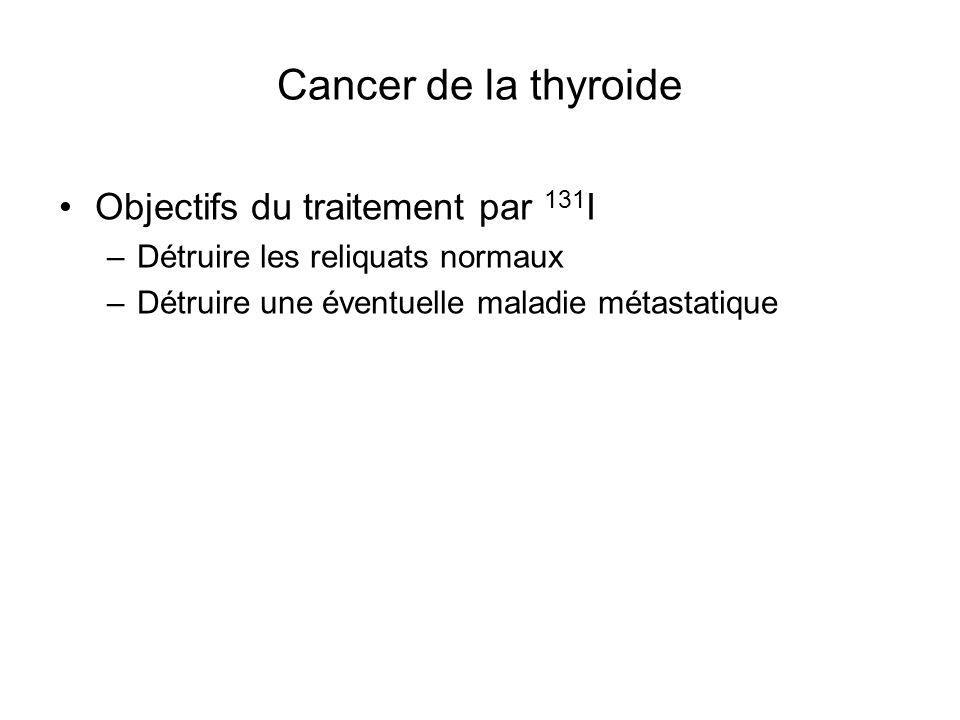 Cancer de la thyroide Objectifs du traitement par 131 I –Détruire les reliquats normaux –Détruire une éventuelle maladie métastatique