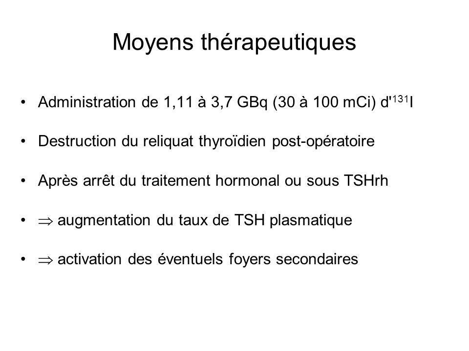 Moyens thérapeutiques Administration de 1,11 à 3,7 GBq (30 à 100 mCi) d 131 I Destruction du reliquat thyroïdien post-opératoire Après arrêt du traitement hormonal ou sous TSHrh augmentation du taux de TSH plasmatique activation des éventuels foyers secondaires