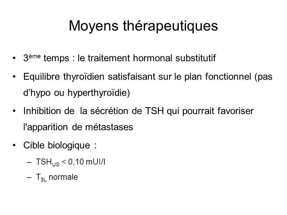 Moyens thérapeutiques 3 ème temps : le traitement hormonal substitutif Equilibre thyroïdien satisfaisant sur le plan fonctionnel (pas dhypo ou hyperthyroïdie) Inhibition de la sécrétion de TSH qui pourrait favoriser l apparition de métastases Cible biologique : –TSH US < 0,10 mUI/l –T 3L normale
