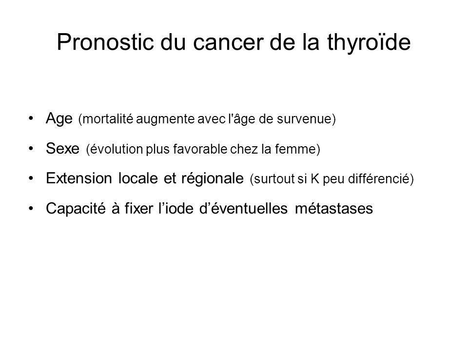 Pronostic du cancer de la thyroïde Age (mortalité augmente avec l âge de survenue) Sexe (évolution plus favorable chez la femme) Extension locale et régionale (surtout si K peu différencié) Capacité à fixer liode déventuelles métastases