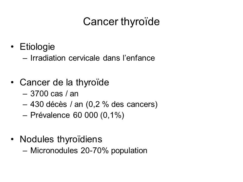 Cancer thyroïde Etiologie –Irradiation cervicale dans lenfance Cancer de la thyroïde –3700 cas / an –430 décès / an (0,2 % des cancers) –Prévalence 60 000 (0,1%) Nodules thyroïdiens –Micronodules 20-70% population