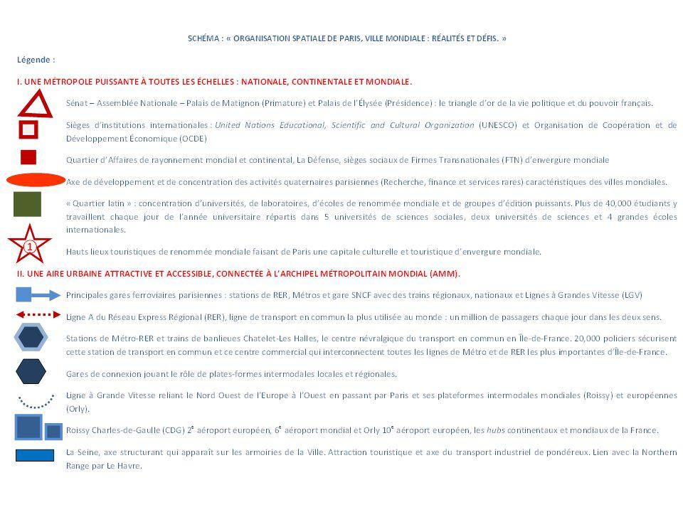 Paris Bois de Boulogne Bois de Vincennes S CHÉMA : « ORGANISATION SPATIALE DE PARIS, VILLE MONDIALE : RÉALITÉS ET DÉFIS.