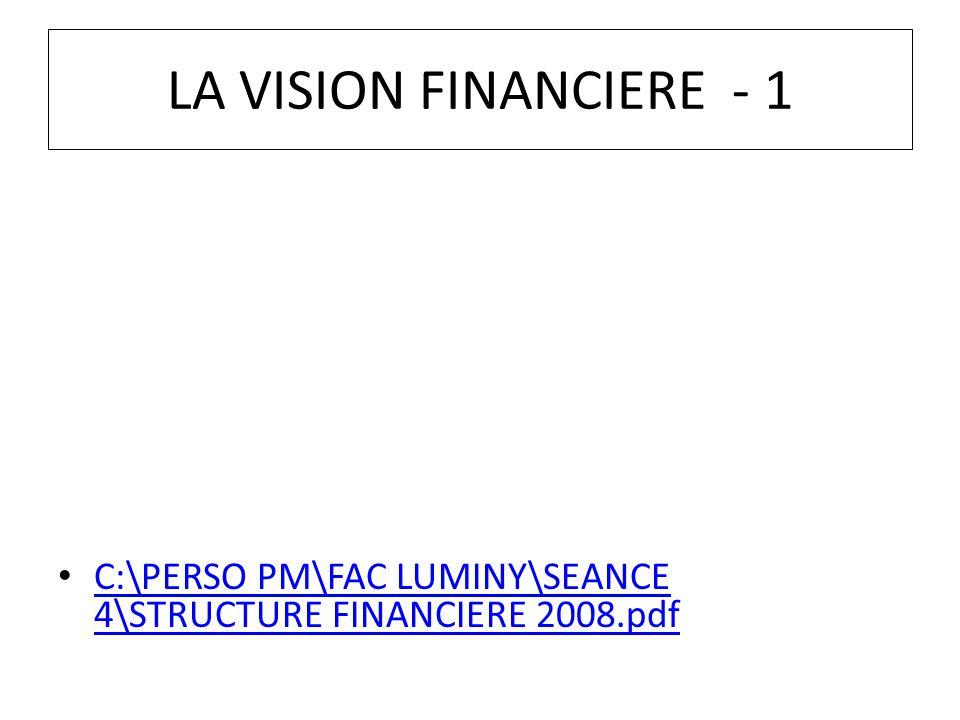 LA VISION FINANCIERE - 1 C:\PERSO PM\FAC LUMINY\SEANCE 4\STRUCTURE FINANCIERE 2008.pdf C:\PERSO PM\FAC LUMINY\SEANCE 4\STRUCTURE FINANCIERE 2008.pdf