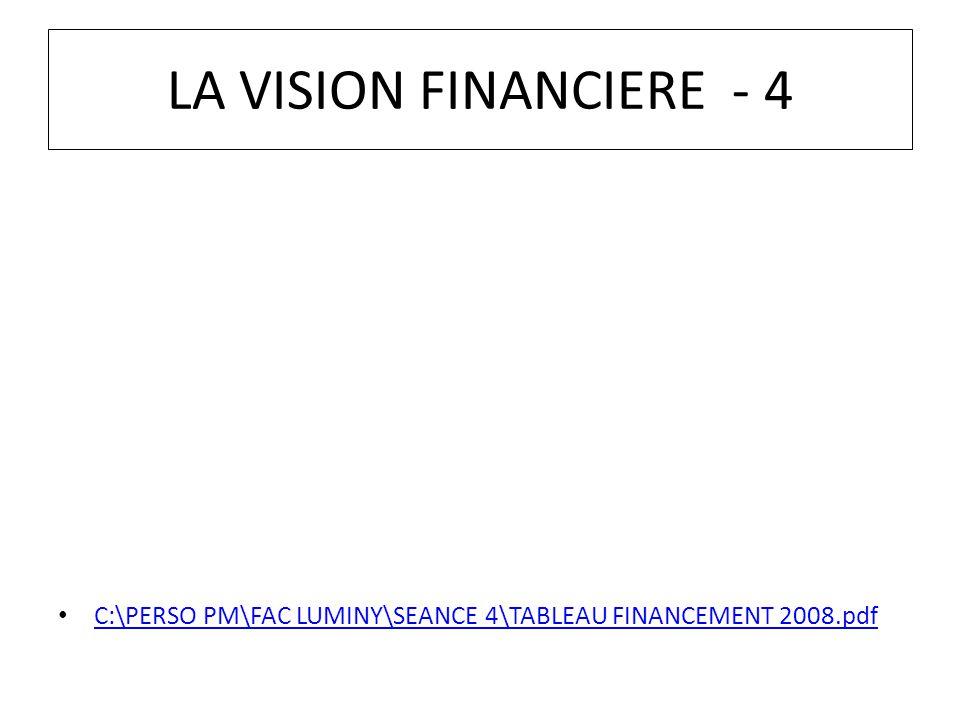 LA VISION FINANCIERE - 4 C:\PERSO PM\FAC LUMINY\SEANCE 4\TABLEAU FINANCEMENT 2008.pdf