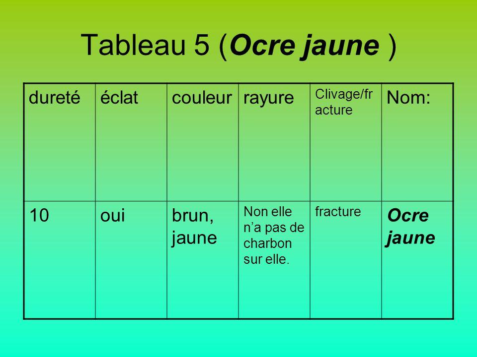 Tableau 5 (Ocre jaune ) duretééclatcouleurrayure Clivage/fr acture Nom: 10ouibrun, jaune Non elle na pas de charbon sur elle.