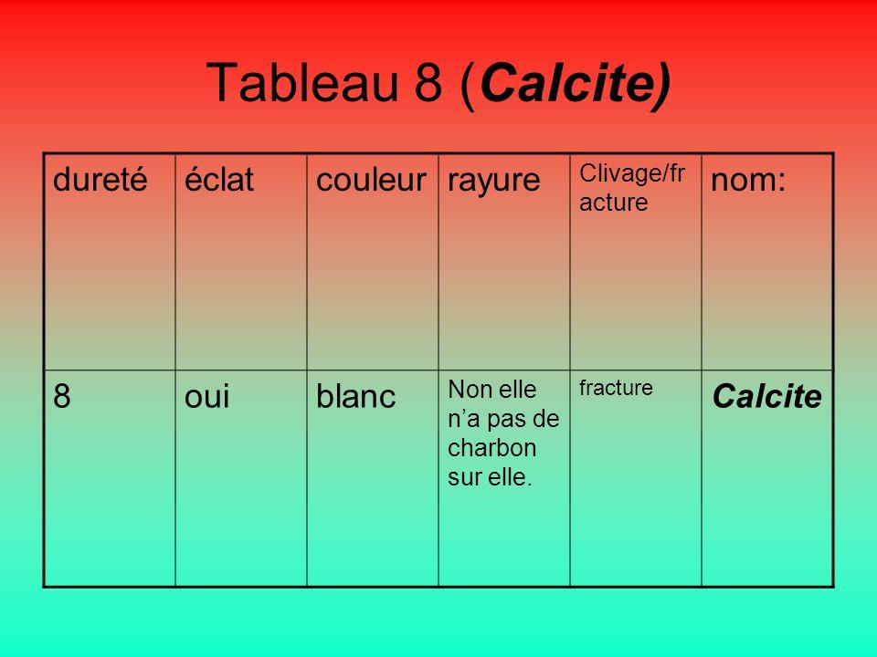 Tableau 8 (Calcite) duretééclatcouleurrayure Clivage/fr acture nom: 8ouiblanc Non elle na pas de charbon sur elle.