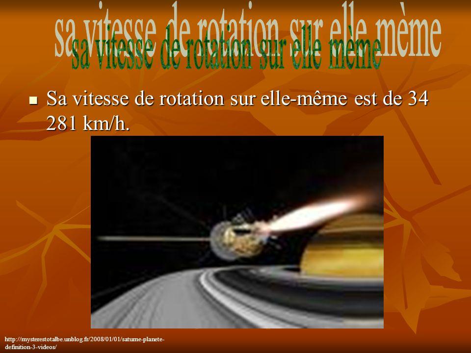 Sa vitesse de rotation sur elle-même est de 34 281 km/h. Sa vitesse de rotation sur elle-même est de 34 281 km/h. http://mysterestotalbe.unblog.fr/200