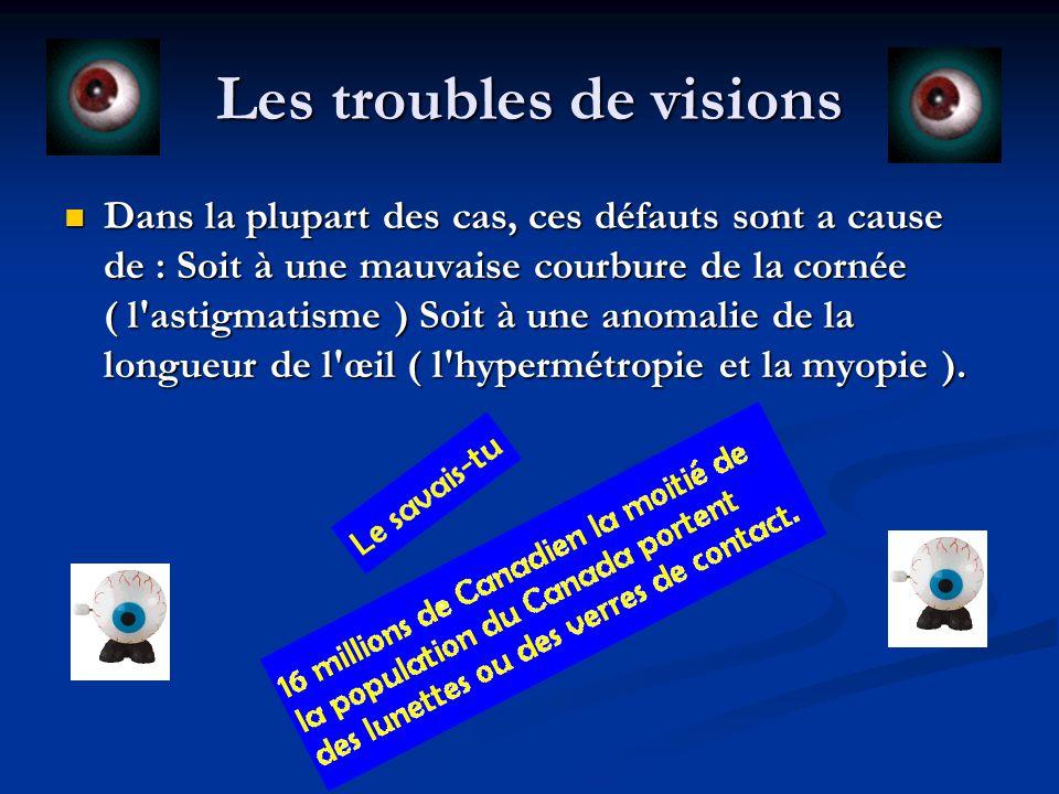 Les troubles de visions Dans la plupart des cas, ces défauts sont a cause de : Soit à une mauvaise courbure de la cornée ( l astigmatisme ) Soit à une anomalie de la longueur de l œil ( l hypermétropie et la myopie ).