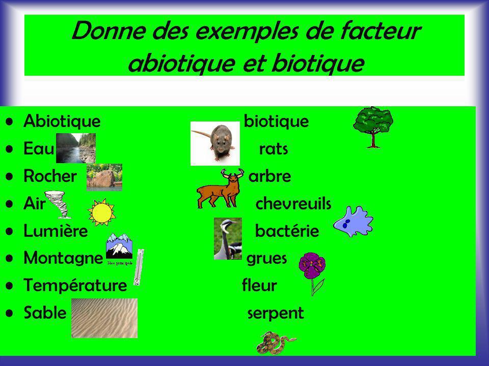 Donne des exemples de facteur abiotique et biotique Abiotique biotique Eau rats Rocher arbre Air chevreuils Lumière bactérie Montagne grues Températur