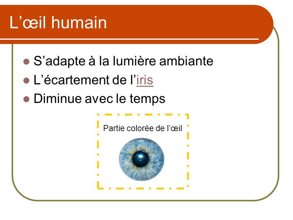 Lœil humain Sadapte à la lumière ambiante Lécartement de lirisiris Diminue avec le temps Partie colorée de lœil