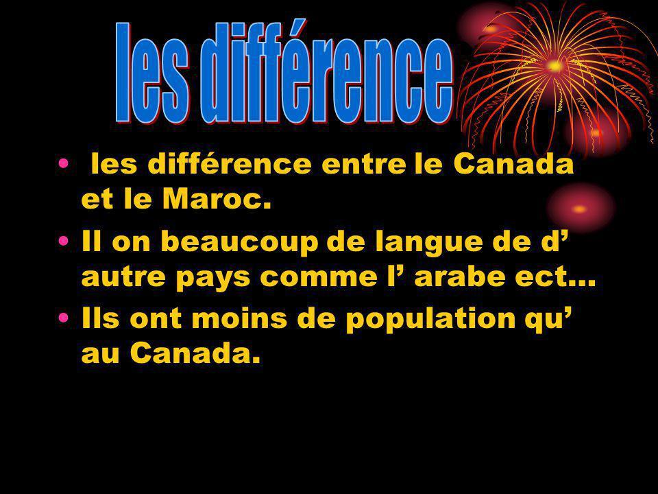 les différence entre le Canada et le Maroc.