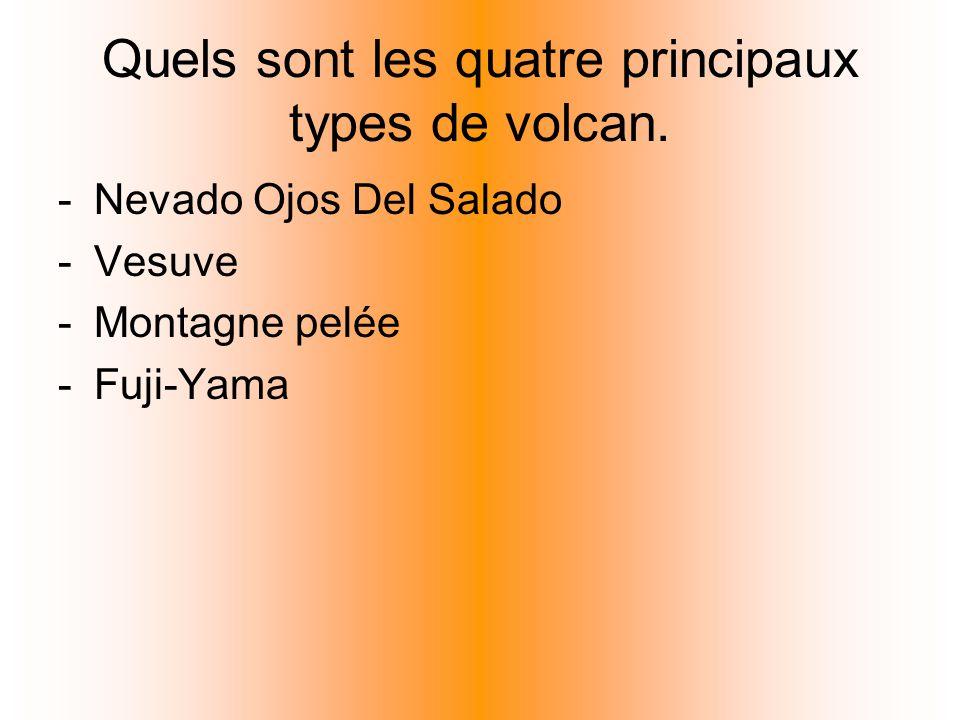 Quels sont les quatre principaux types de volcan. -Nevado Ojos Del Salado -Vesuve -Montagne pelée -Fuji-Yama