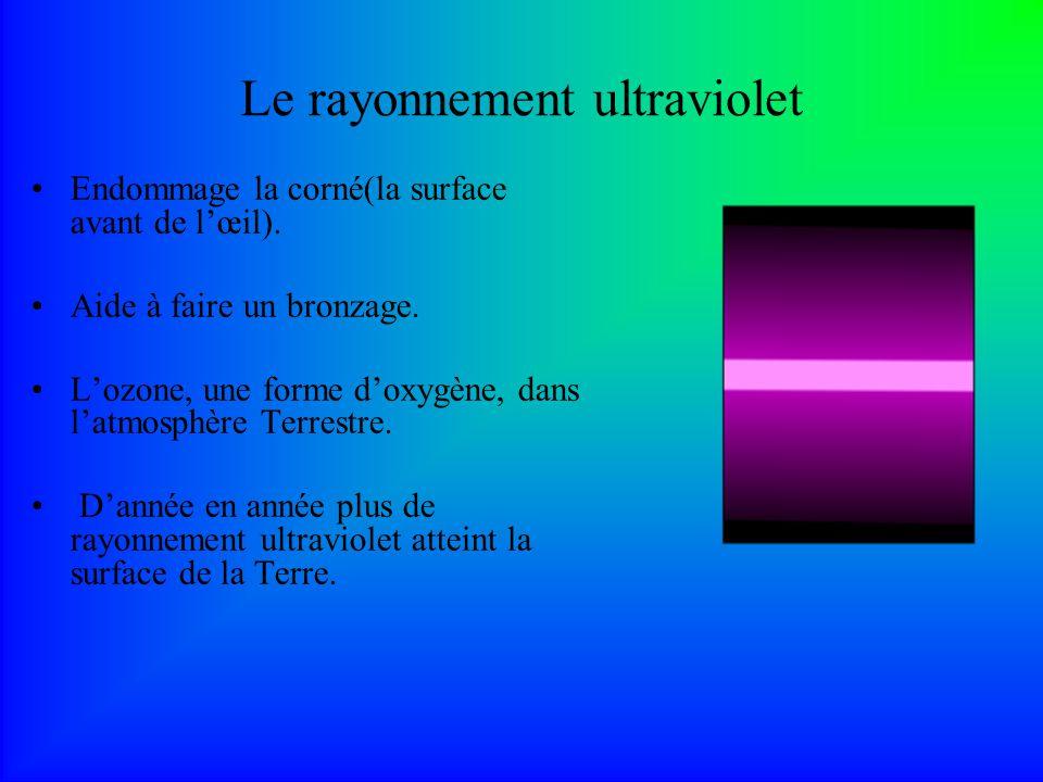 Le rayonnement ultraviolet Endommage la corné(la surface avant de lœil). Aide à faire un bronzage. Lozone, une forme doxygène, dans latmosphère Terres