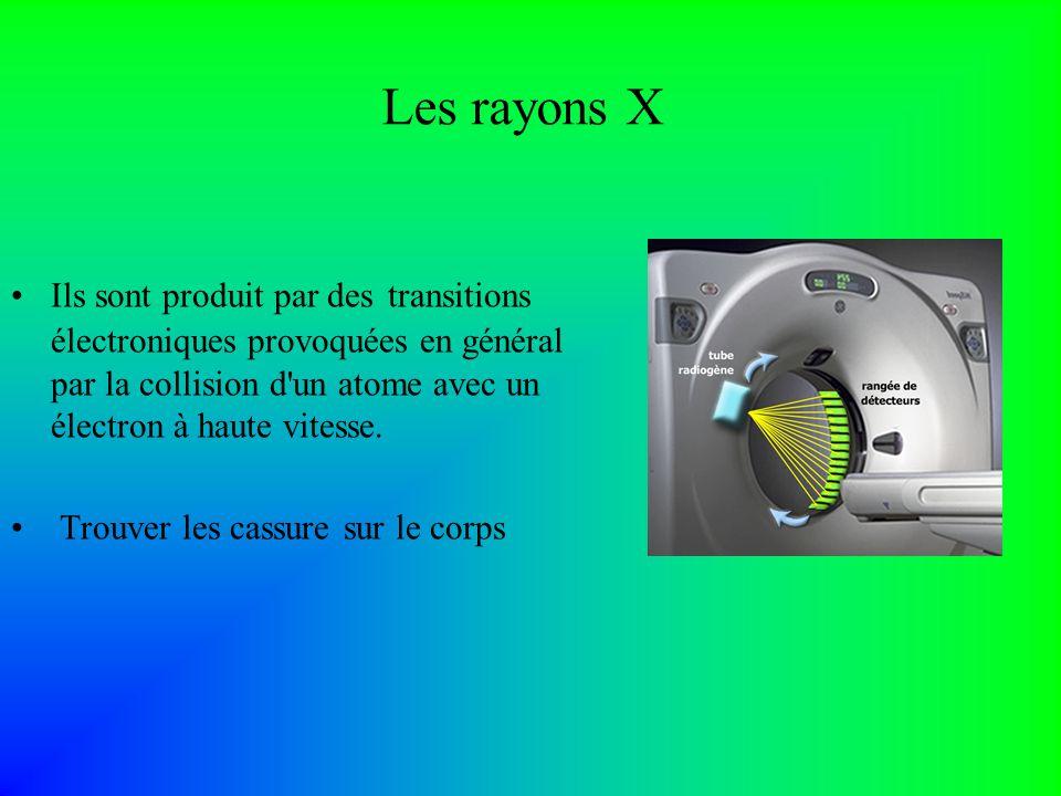 Les rayons X Ils sont produit par des transitions électroniques provoquées en général par la collision d un atome avec un électron à haute vitesse.