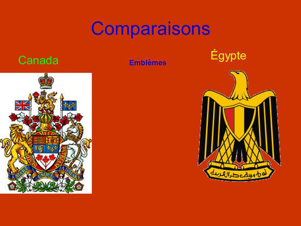 Comparaisons Canada 32 730 213 hab. Égypte 78 887 007 hab. Populations