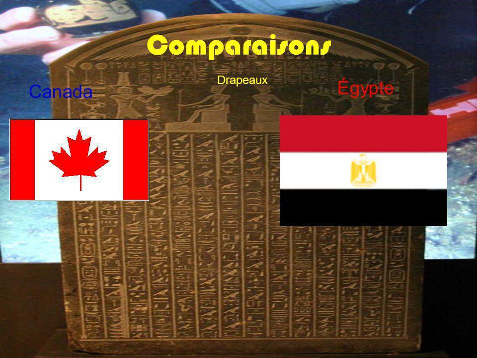 Comparaisons Canada Égypte Emblèmes