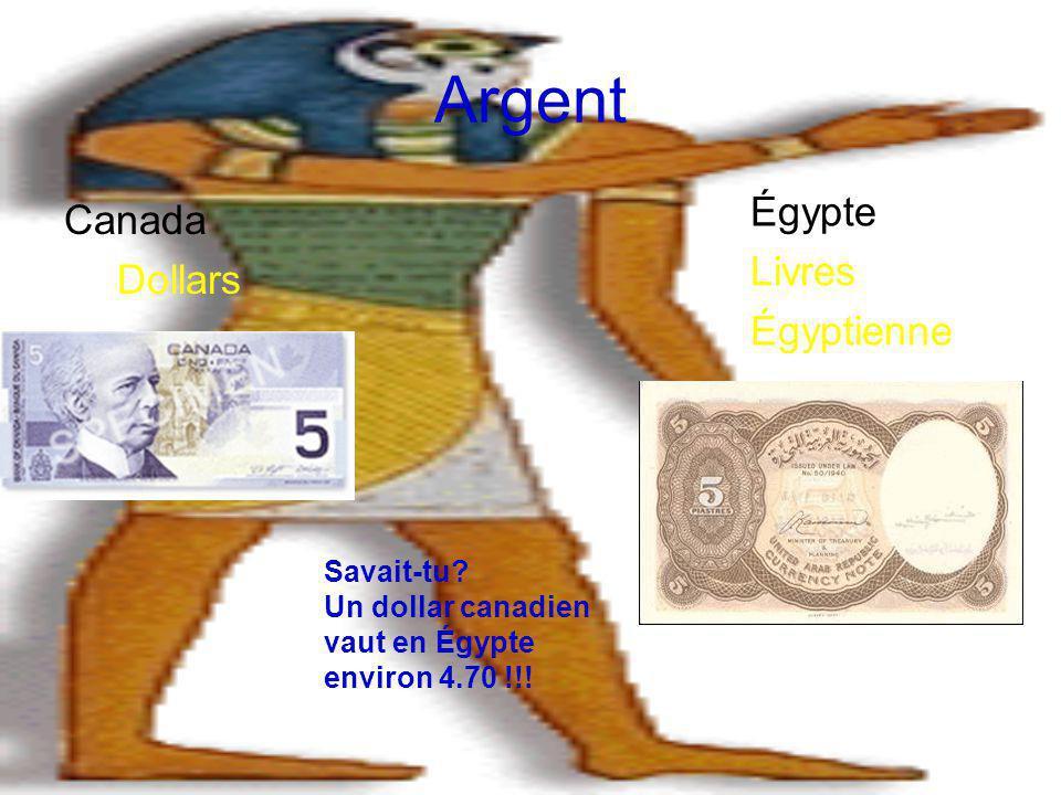Comparaisons Canada Égypte Drapeaux