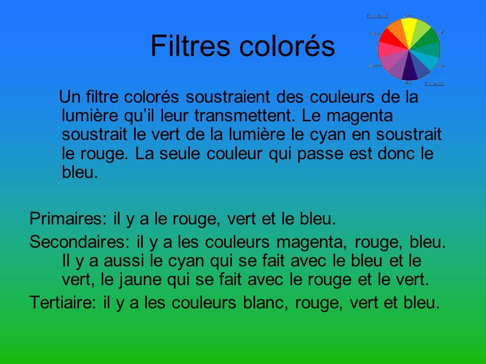Le spectre Lorsque la lumière blanche est réfractée en différentes couleurs, leffet en résulte sappelle un spectre.