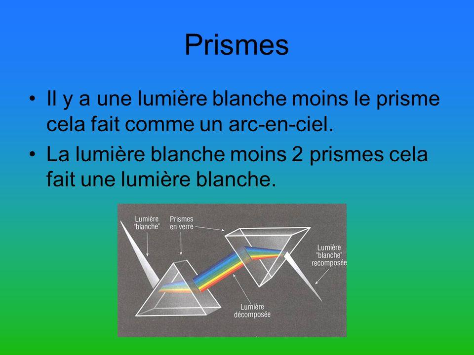 Prismes Il y a une lumière blanche moins le prisme cela fait comme un arc-en-ciel.