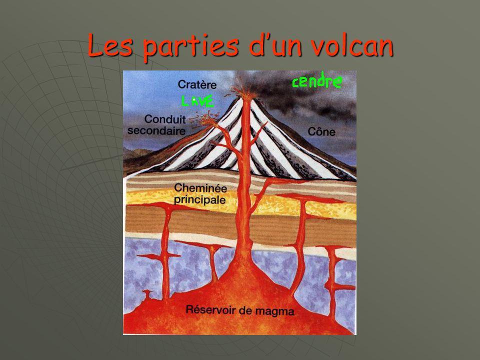 Les volcans Par: Samuel Pelletier et Jessy Nadeau