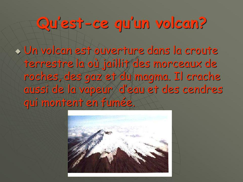 Les parties dun volcan